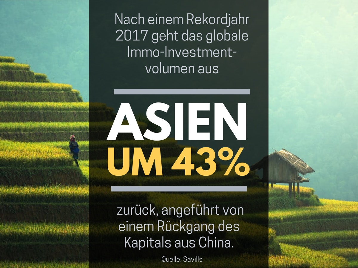 Asiainvestments